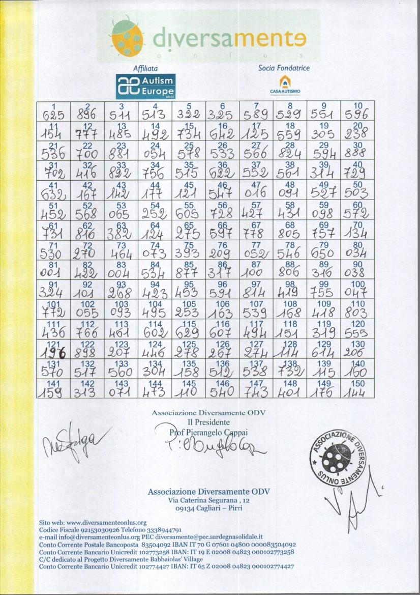 Griglia riepilogativa numeri estratti